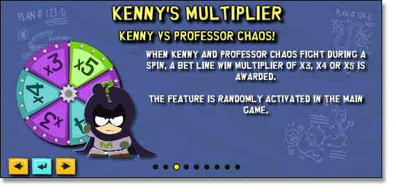 Kenny's Multiplier