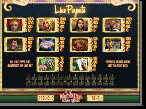 Mr Vegas Symbol Payouts