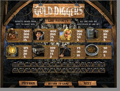 Gold Digger 3D Pokies Payouts