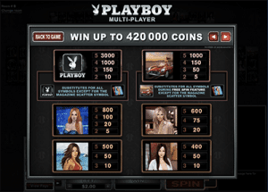 paytable of microgamings playboy mp