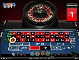 House edge on American roulette by netent
