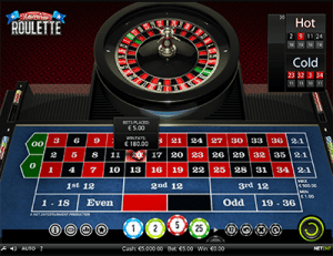 Inside bets on American roulette