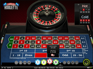 Outside bets on American roulette