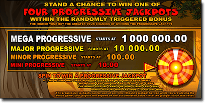 Mega Moolah progressive jackpot levels