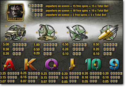 Rambo online pokies symbols and features