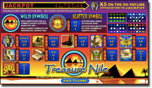 Treasure Nile symbols and paytable
