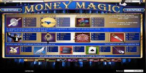 money magic paytable