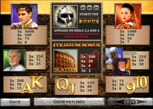 paytable of playtech's gladiator
