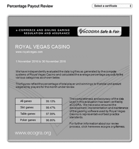 Royal Vegas eCOGRA report
