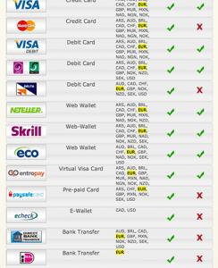 EUR deposit options